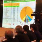 Moskva-Vserossijskaja-gribnaja-konferencija_14