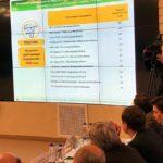 Moskva-Vserossijskaja-gribnaja-konferencija_9